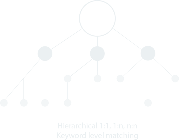 traditional neural network
