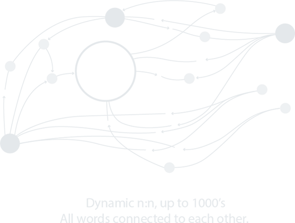 dynamic neuro web